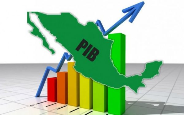 Producto Interno Bruto de México