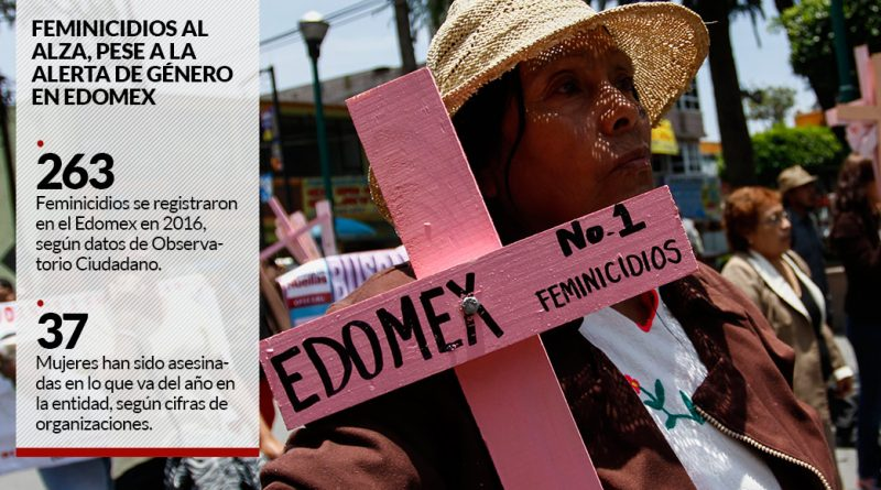 Urgente Declaratoria de Alerta de Género en Edomex: Diputados PES