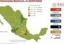 Suman 2,785 Casos Positivos de Covid-19 en México