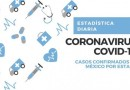 Contabilizan en el Edoméx 320 Casos Positivos a COVOD-19